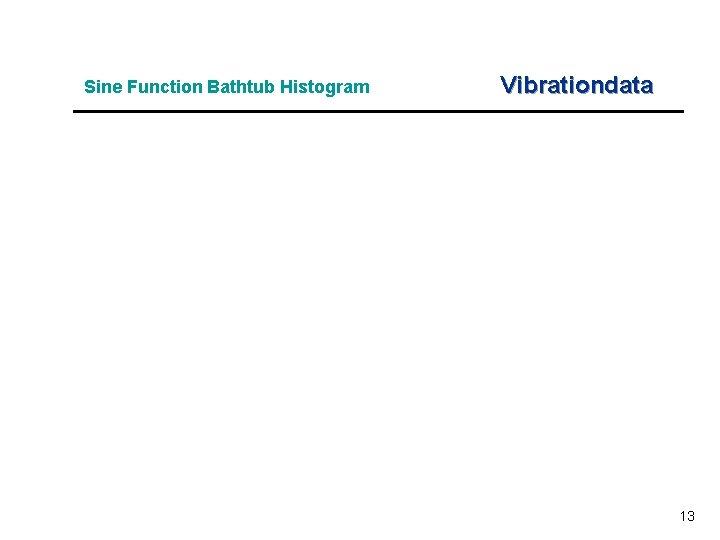 Sine Function Bathtub Histogram Vibrationdata 13