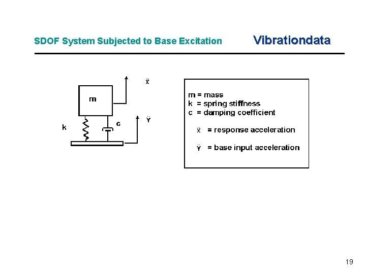 SDOF System Subjected to Base Excitation Vibrationdata 19