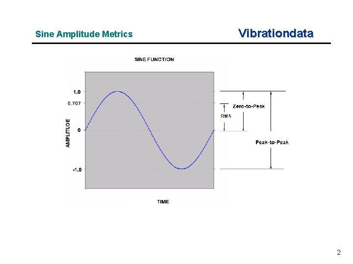 Sine Amplitude Metrics Vibrationdata 2
