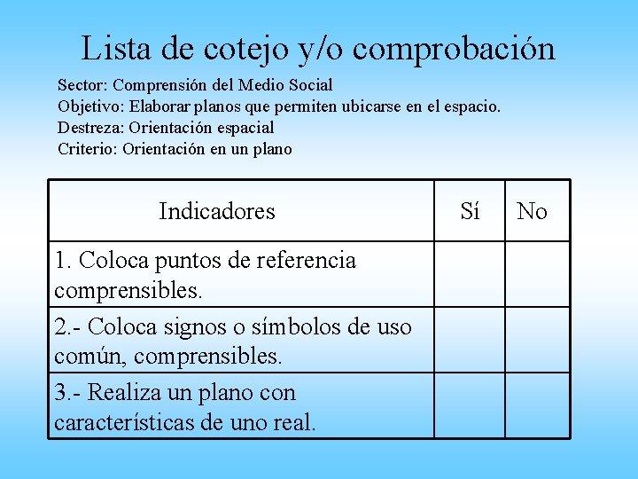 Lista de cotejo y/o comprobación Sector: Comprensión del Medio Social Objetivo: Elaborar planos que