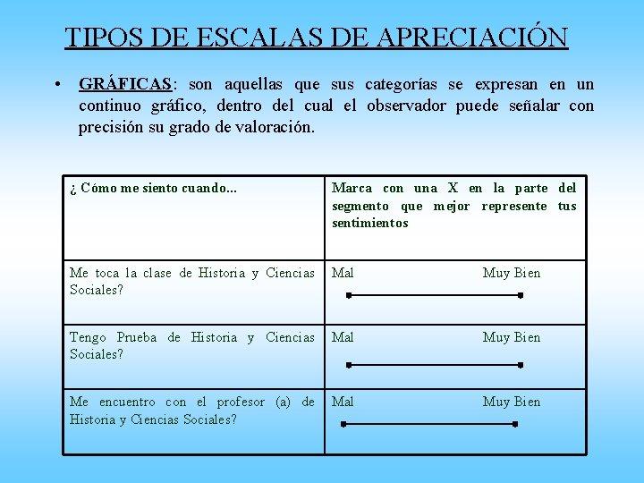 TIPOS DE ESCALAS DE APRECIACIÓN • GRÁFICAS: son aquellas que sus categorías se expresan