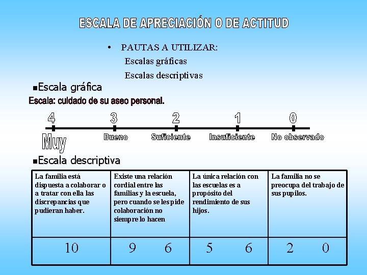 • PAUTAS A UTILIZAR: Escalas gráficas Escalas descriptivas n. Escala gráfica n. Escala
