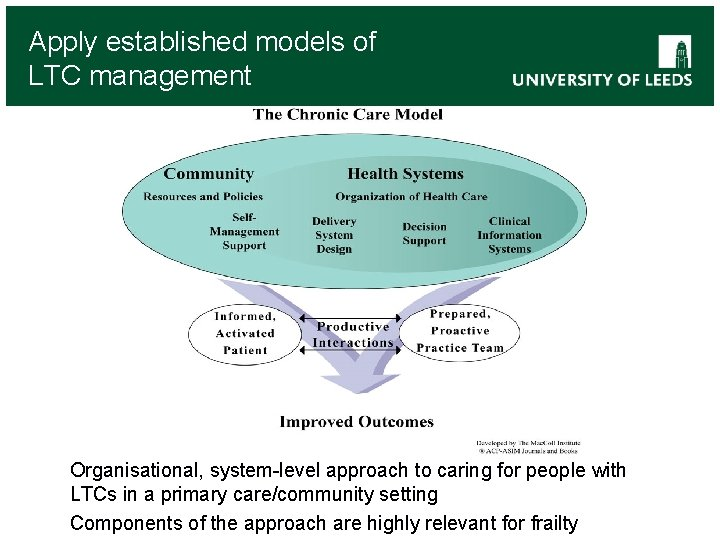 Apply established models of LTC management Organisational, system-level approach to caring for people with