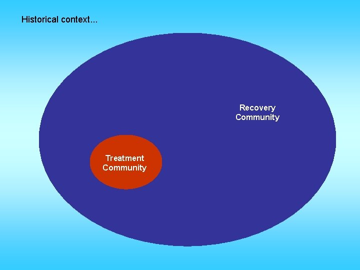 Historical context. . . Recovery Community Treatment Community