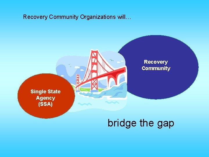 Recovery Community Organizations will… Recovery Community Single State Agency (SSA) bridge the gap
