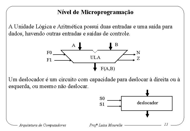 Nível de Microprogramação A Unidade Lógica e Aritmética possui duas entradas e uma saída