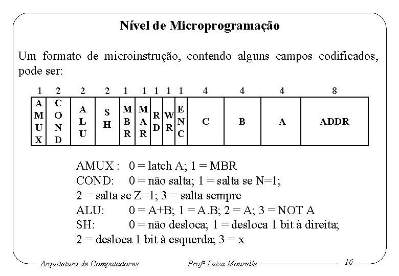 Nível de Microprogramação Um formato de microinstrução, contendo alguns campos codificados, pode ser: 1