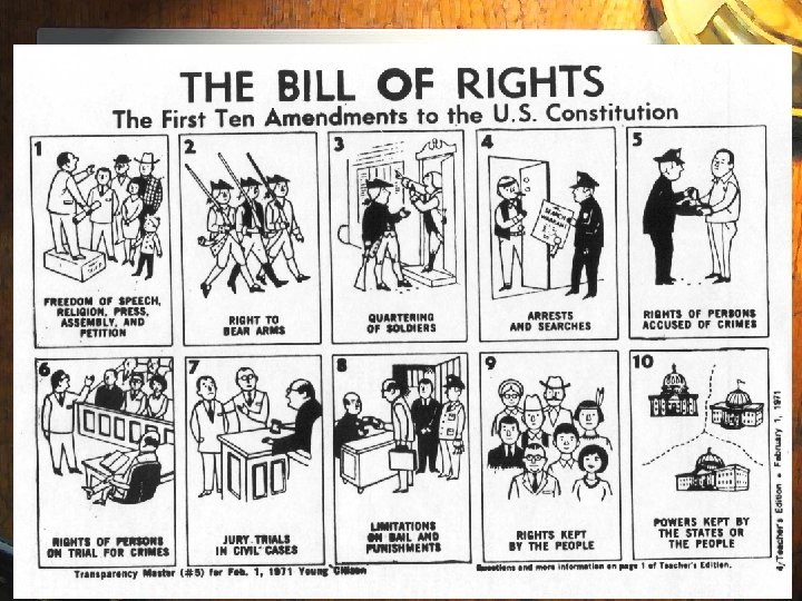Of rights bill is 10 the what The Bill