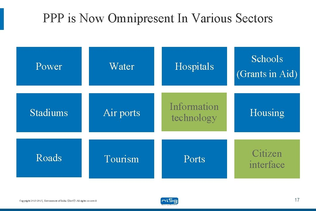 PPP is Now Omnipresent In Various Sectors Power Stadiums Roads Copyright 2015 -2017, Government