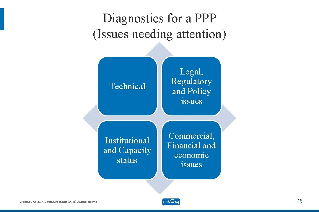 Diagnostics for a PPP (Issues needing attention) Copyright 2015 -2017, Government of India (Diet.