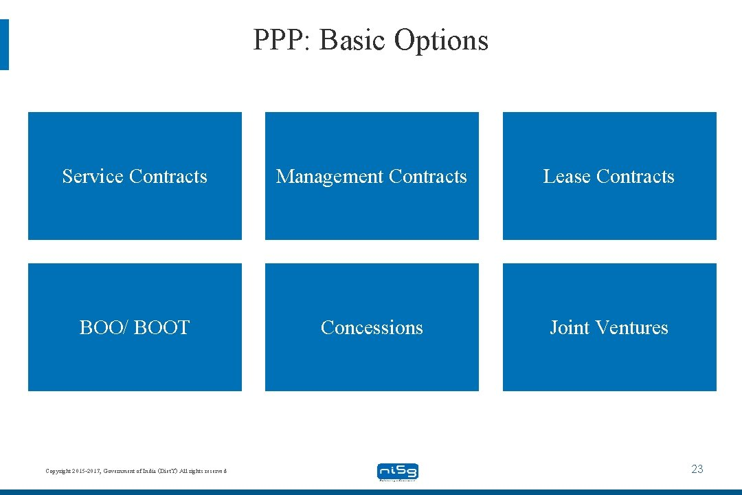 PPP: Basic Options Service Contracts Management Contracts Lease Contracts BOO/ BOOT Concessions Joint Ventures