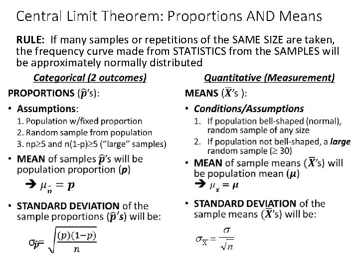 Central Limit Theorem: Proportions AND Means RULE: If many samples or repetitions of the