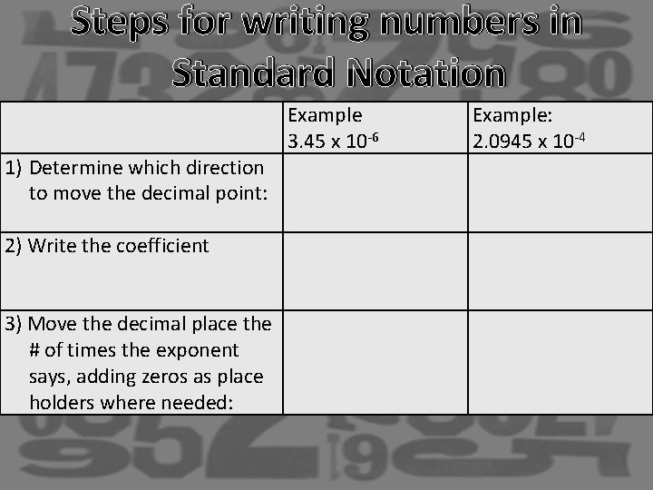 Steps for writing numbers in Standard Notation 1) Determine which direction to move the