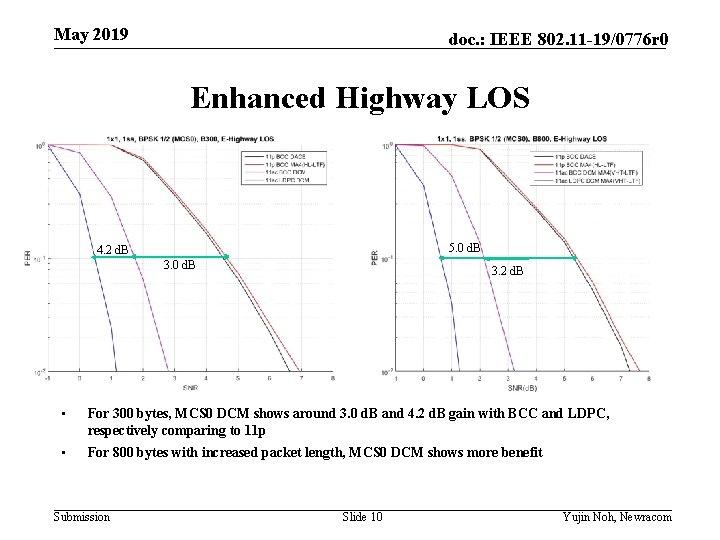 May 2019 doc. : IEEE 802. 11 -19/0776 r 0 Enhanced Highway LOS 5.
