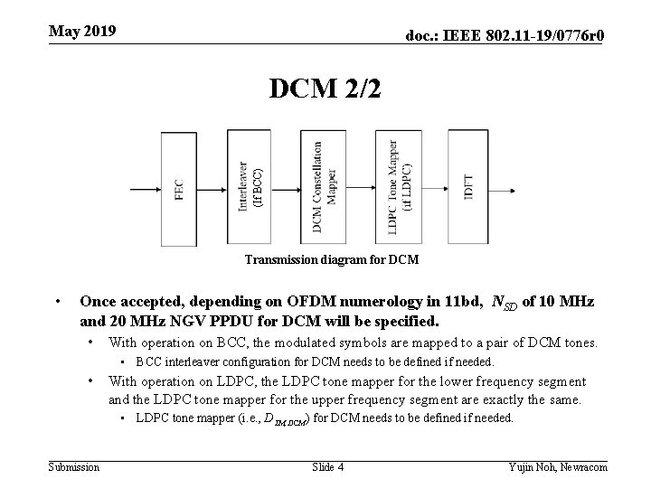 May 2019 doc. : IEEE 802. 11 -19/0776 r 0 (If BCC) DCM 2/2