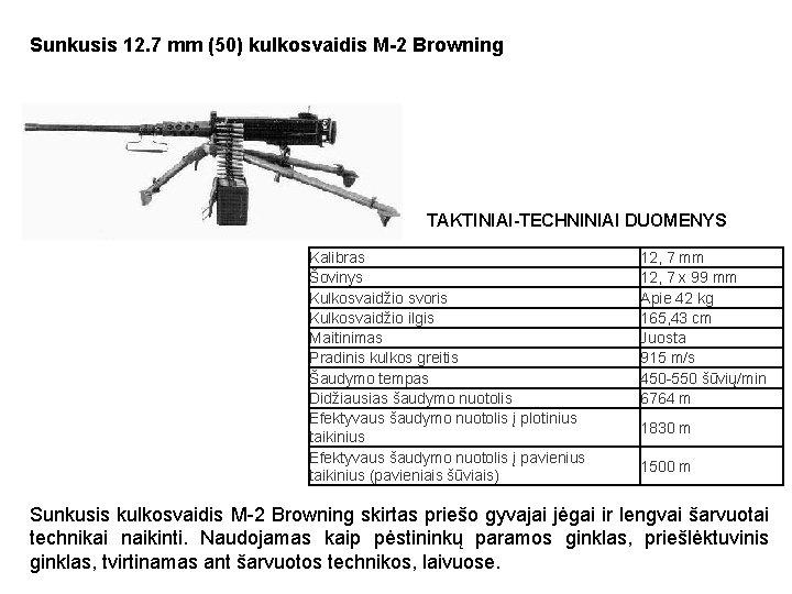 Sunkusis 12. 7 mm (50) kulkosvaidis M-2 Browning TAKTINIAI-TECHNINIAI DUOMENYS Kalibras Šovinys Kulkosvaidžio svoris