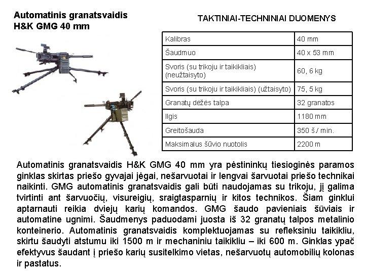 Automatinis granatsvaidis H&K GMG 40 mm TAKTINIAI-TECHNINIAI DUOMENYS Kalibras 40 mm Šaudmuo 40 x