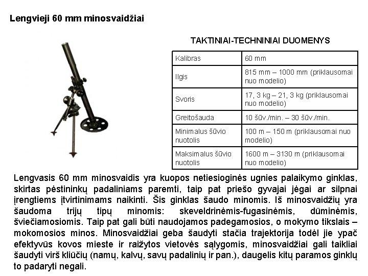 Lengvieji 60 mm minosvaidžiai TAKTINIAI-TECHNINIAI DUOMENYS Kalibras 60 mm Ilgis 815 mm – 1000