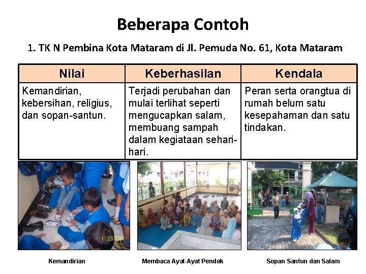 Beberapa Contoh 1. TK N Pembina Kota Mataram di Jl. Pemuda No. 61, Kota
