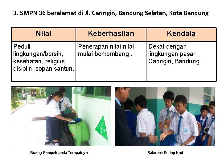 3. SMPN 36 beralamat di Jl. Caringin, Bandung Selatan, Kota Bandung Nilai Keberhasilan Peduli
