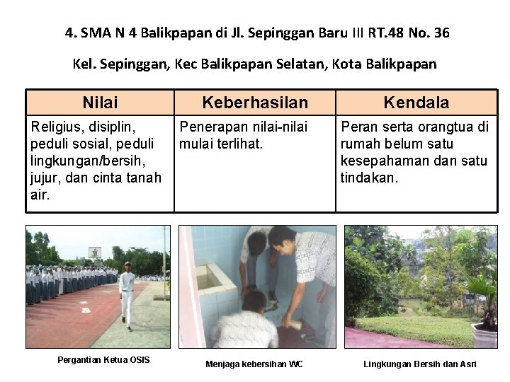 4. SMA N 4 Balikpapan di Jl. Sepinggan Baru III RT. 48 No. 36