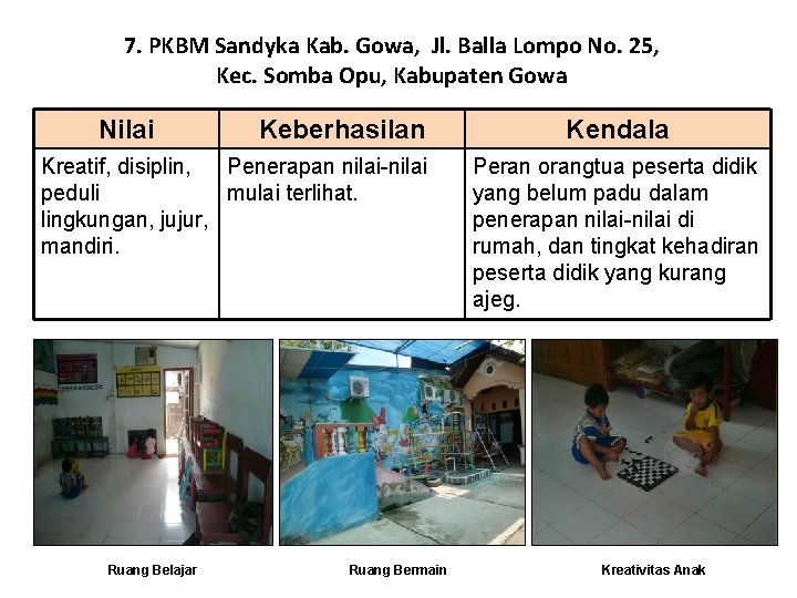 7. PKBM Sandyka Kab. Gowa, Jl. Balla Lompo No. 25, Kec. Somba Opu, Kabupaten