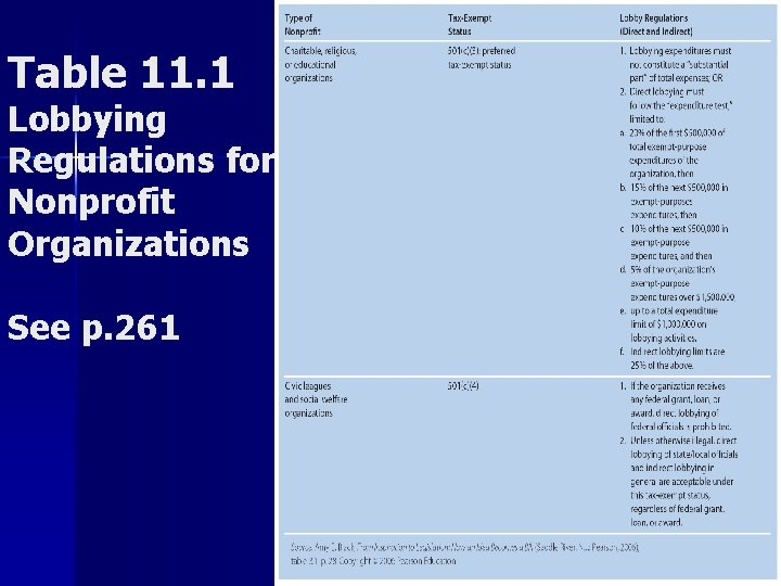 Table 11. 1 Lobbying Regulations for Nonprofit Organizations See p. 261 25