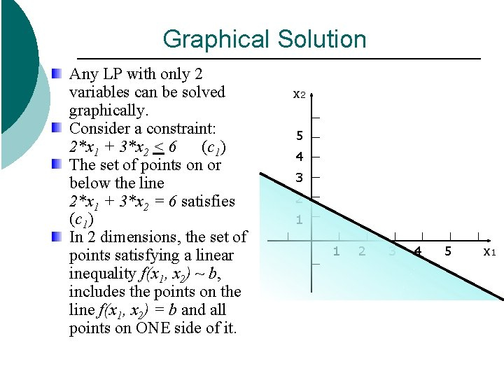 Graphical Solution Any LP with only 2 variables can be solved graphically. Consider a