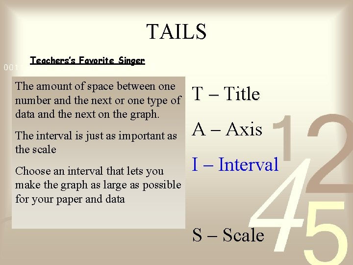 TAILS Teachers's Favorite Singer The amount of space between one number and the next