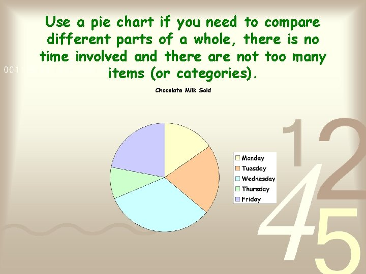 Use a pie chart if you need to compare different parts of a whole,