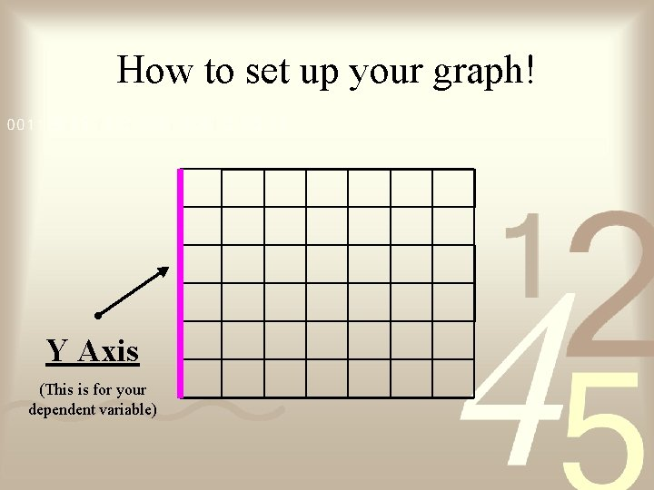 How to set up your graph! Y Axis (This is for your dependent variable)