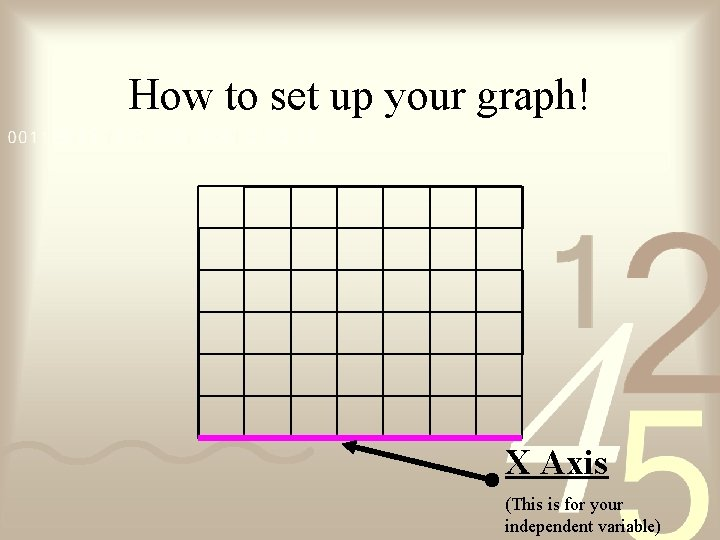 How to set up your graph! X Axis (This is for your independent variable)