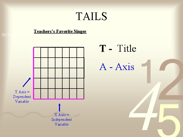 TAILS Teachers's Favorite Singer T - Title A - Axis Y Axis = Dependent