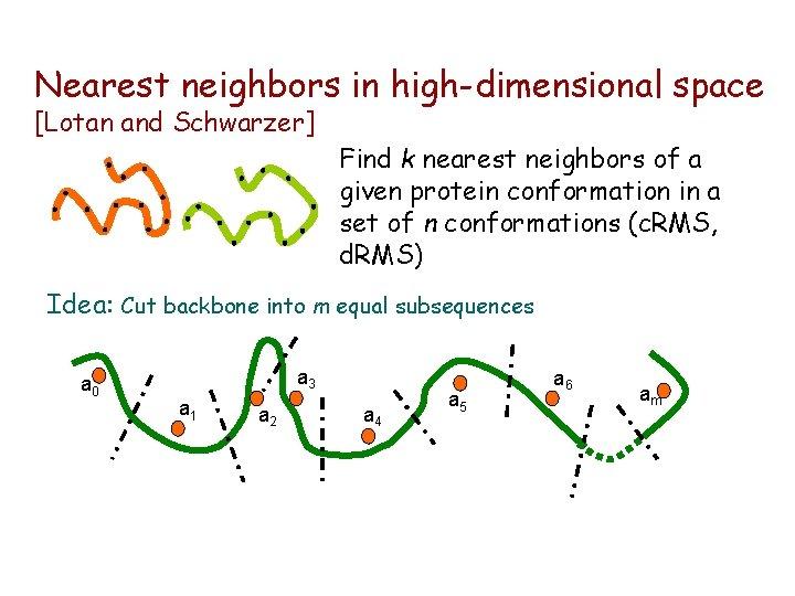 Nearest neighbors in high-dimensional space [Lotan and Schwarzer] Find k nearest neighbors of a