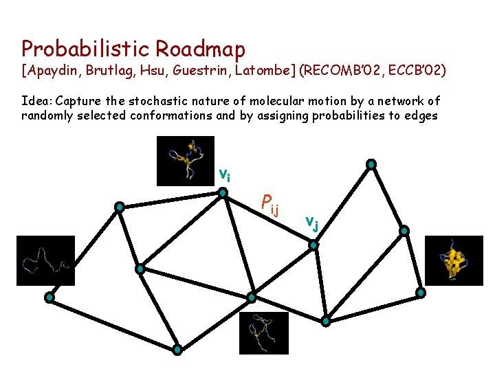 Probabilistic Roadmap [Apaydin, Brutlag, Hsu, Guestrin, Latombe] (RECOMB' 02, ECCB' 02) Idea: Capture the