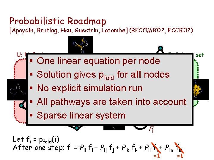 Probabilistic Roadmap [Apaydin, Brutlag, Hsu, Guestrin, Latombe] (RECOMB' 02, ECCB' 02) U: Unfolded set