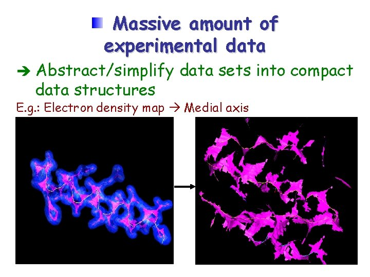 Massive amount of experimental data Abstract/simplify data sets into compact data structures E. g.