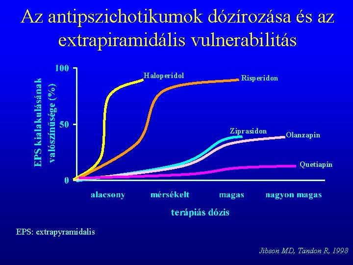látás antipszichotikumok után