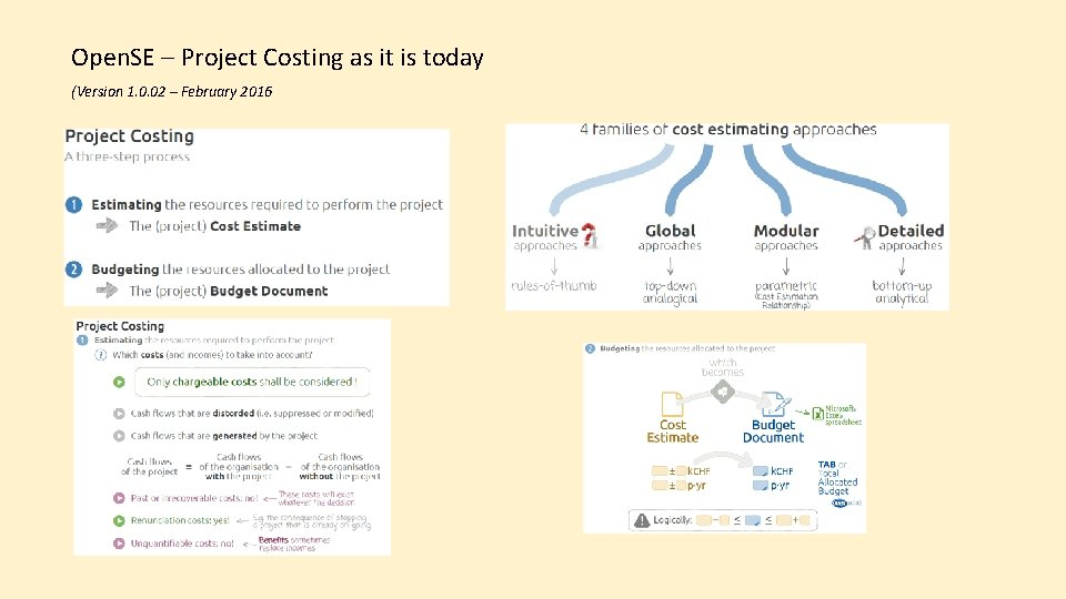 Open. SE – Project Costing as it is today (Version 1. 0. 02 –