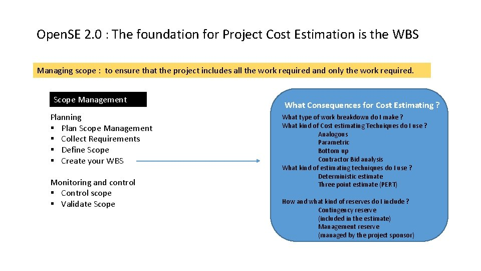 Open. SE 2. 0 : The foundation for Project Cost Estimation is the WBS