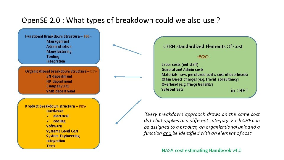 Open. SE 2. 0 : What types of breakdown could we also use ?