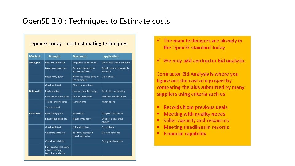 Open. SE 2. 0 : Techniques to Estimate costs Open. SE today – cost