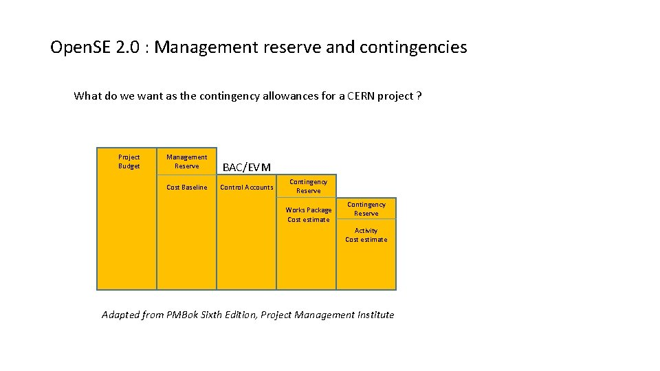 Open. SE 2. 0 : Management reserve and contingencies What do we want as