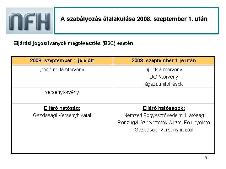 A szabályozás átalakulása 2008. szeptember 1. után Eljárási jogosítványok megtévesztés (B 2 C) esetén