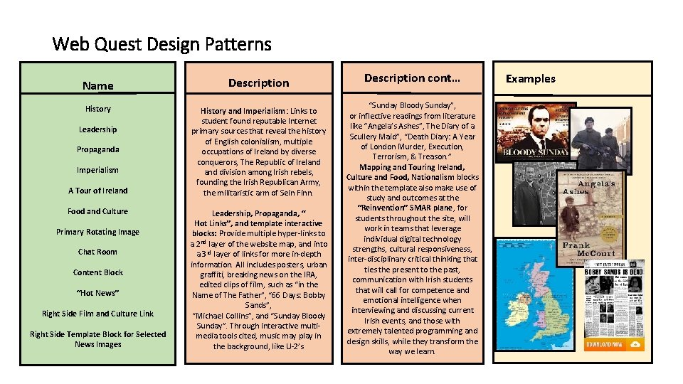 Web Quest Design Patterns Name Description History and Imperialism: Links to student found reputable