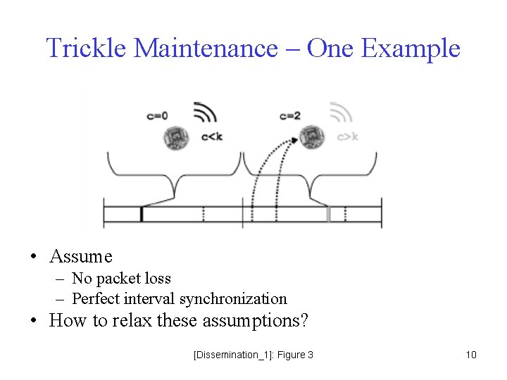 Trickle Maintenance – One Example • Assume – No packet loss – Perfect interval