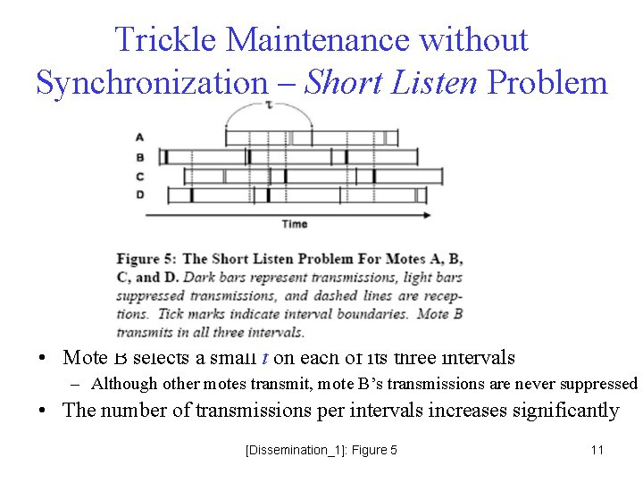 Trickle Maintenance without Synchronization – Short Listen Problem • Mote B selects a small