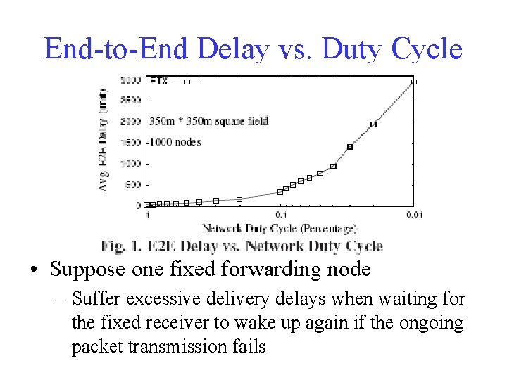 End-to-End Delay vs. Duty Cycle • Suppose one fixed forwarding node – Suffer excessive