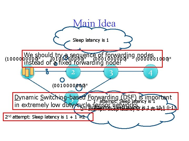 Main Idea Sleep latency is 1 We should try a sequence of forwarding nodes
