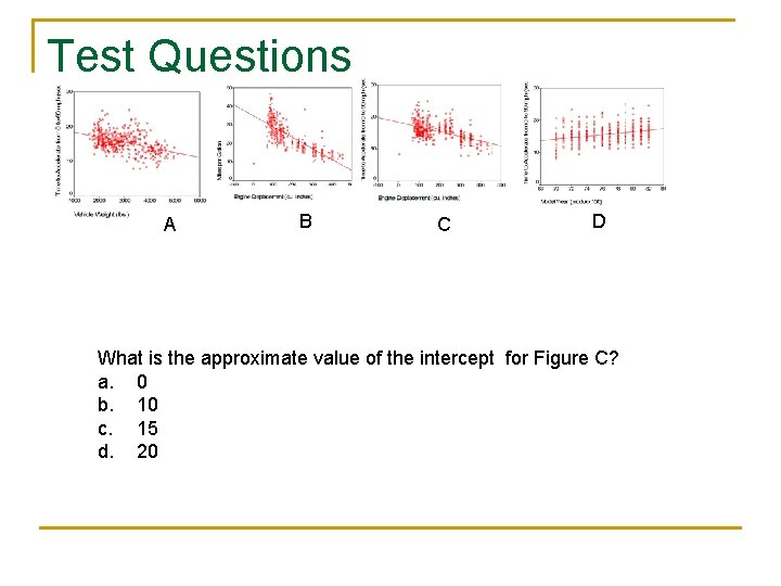 Test Questions A B C D What is the approximate value of the intercept